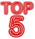 Top Posts March 18 to 22, 2013