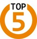 TOP 5 Posts from Feb 25-Mar 1, 2013